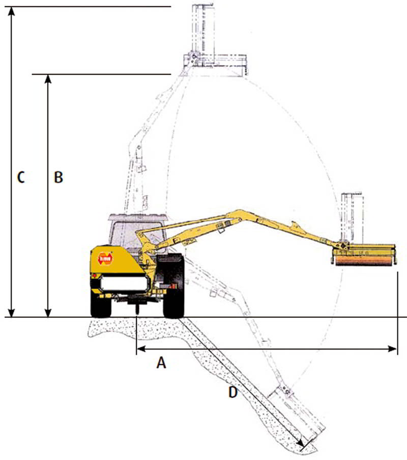 bms-extension-arm-for-hydraulic-minitractors
